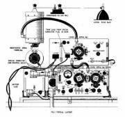WS19 19 Set High Power amplifier No 2 Mk 1 2 & 3 Mk1 Mk11