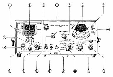 Marconi TF2300A TF2300AR TF-2300A TF-2300AR Modulation