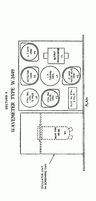 Wavemeter Type W1649 W 1649 Manual Circuit Download