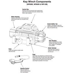12 volt remote control winch wiring diagram [ 1354 x 1354 Pixel ]