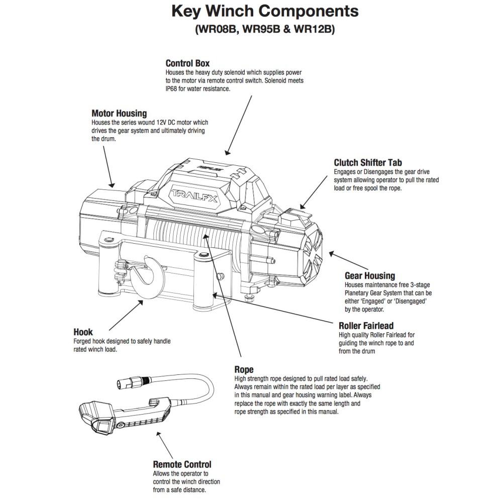 medium resolution of 12 volt remote control winch wiring diagram