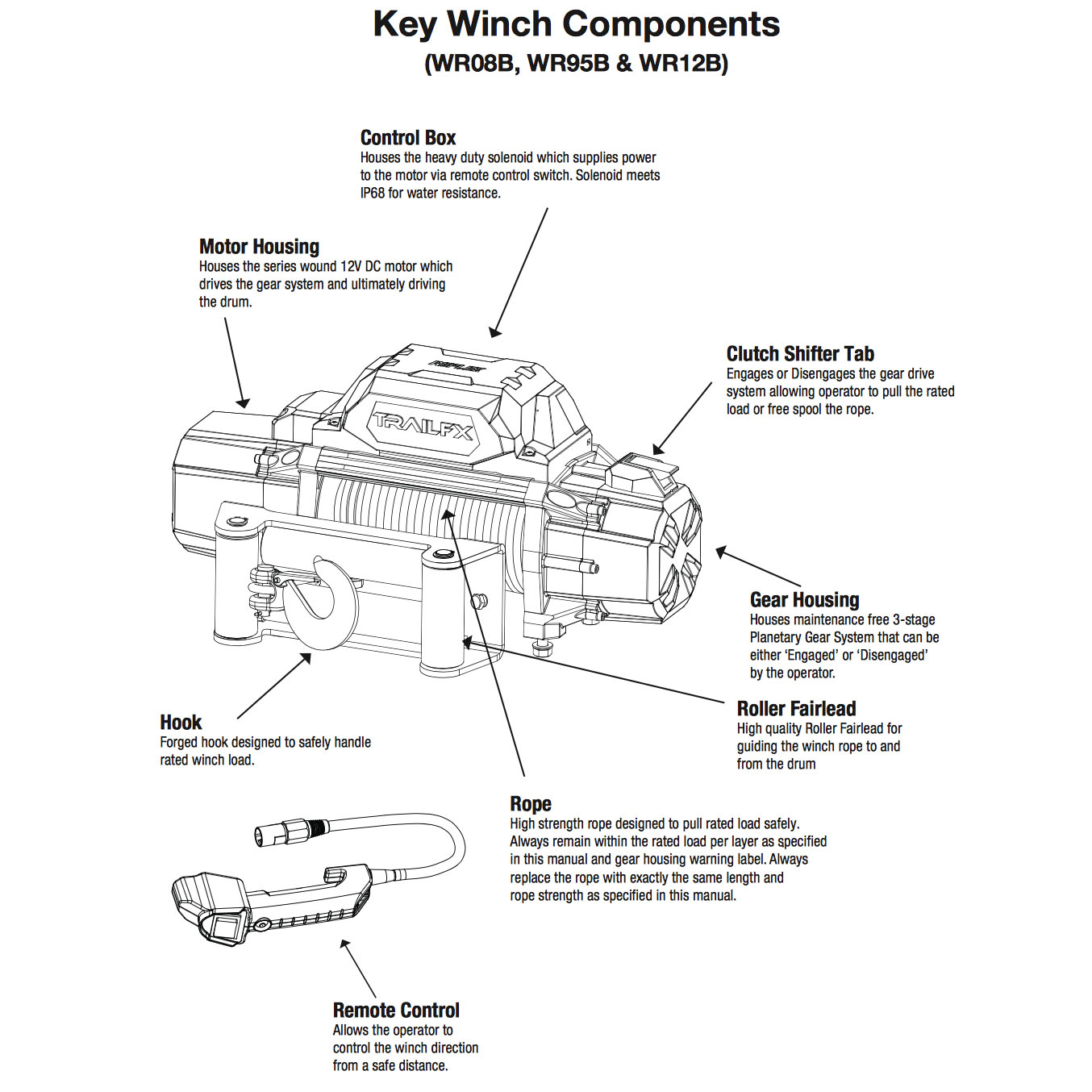 hight resolution of 12 volt remote control winch wiring diagram