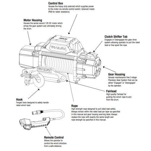 small resolution of 9500 lbs electric jeep winch with synthetic rope
