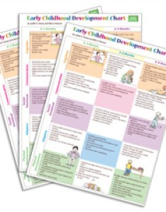 Early childhood development chart third edition mini poster pack also rh shopk