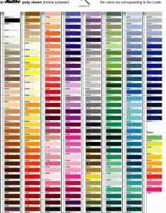 Click here to view color cart also mettler poly sheen polyester trilobal sold each shoppers rule rh shoppersrule