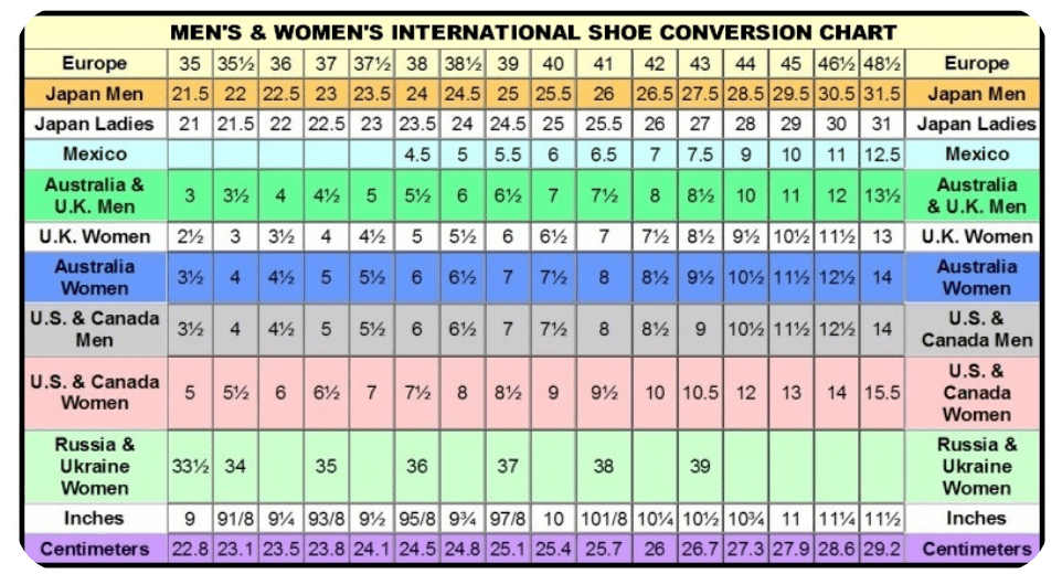 Comfortable International Shoe Size Chart Converter Tables For