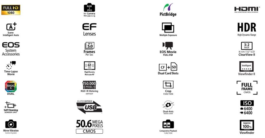 Canon EOS 5DS-R EF DSLR 50.6MP Full Frame ISO6400 Camera