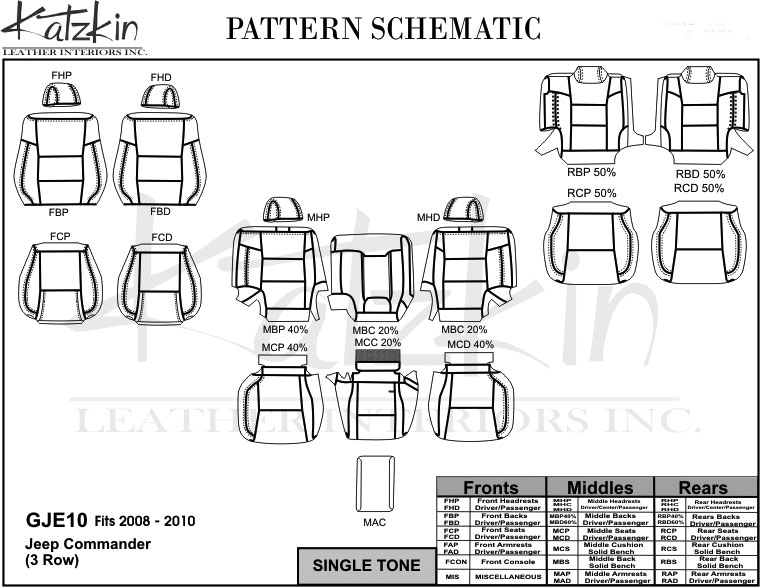 2008 2009 2010 JEEP COMMANDER (3 row) Katzkin Leather Kit