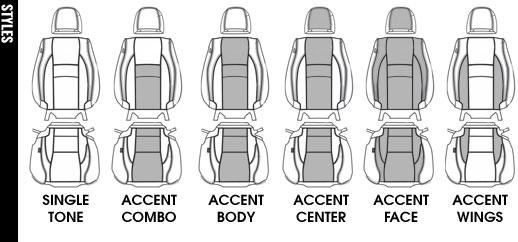 Honda Pilot LX Katzkin Leather Seat Upholstery (manual