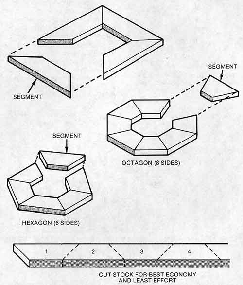 Shadowbox plans, how to make wood box joints, miter cut