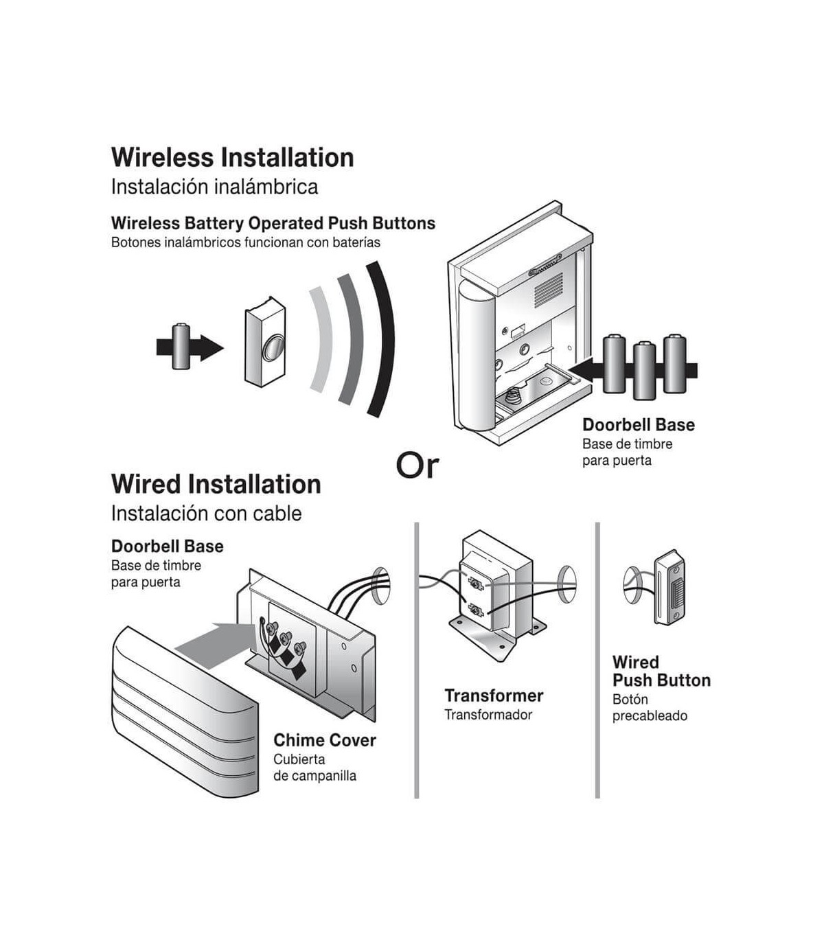 Wireless or Wired Door Bell