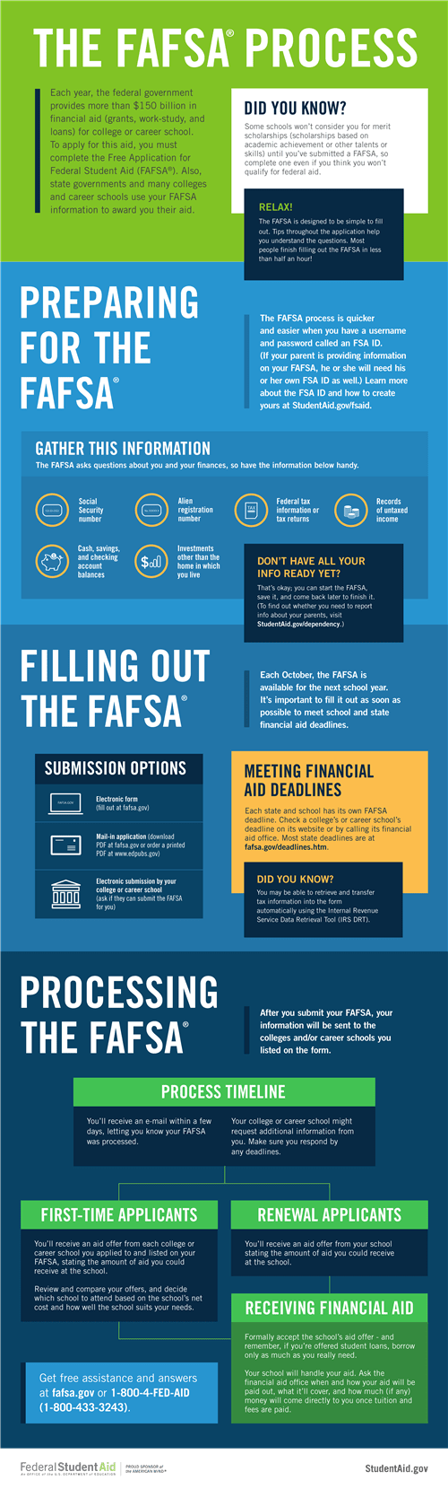 College And Career Center Fafsa