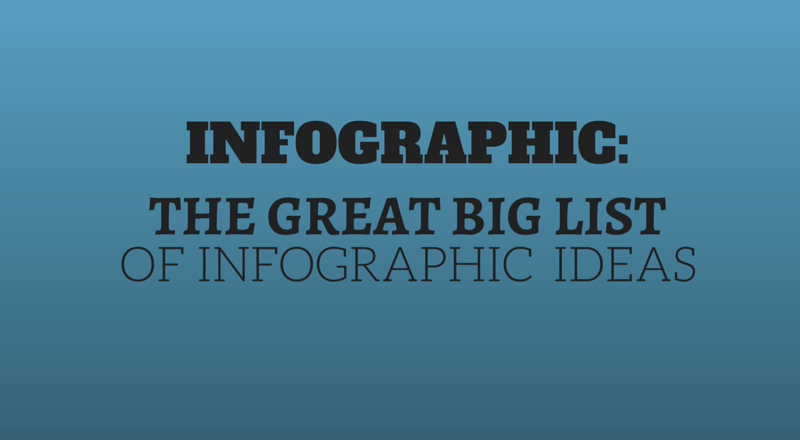 The Great Big List of Infographic Ideas [Infographic]