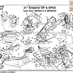 Qualcast Classic 35s Parts Diagram Wiring Single Phase Motor Mp83313 Mp86402 Mountfield Emperor 21 Machine For