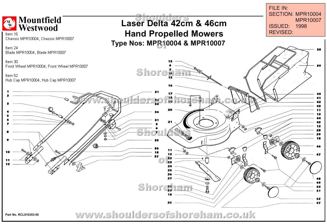 Mpr Mpr Mountfield Laser Delta 42cm And 46cm