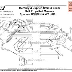 Qualcast Classic 35s Parts Diagram Home Ethernet Wiring Mpr10031 Mpr10029 Mountfield Mercury 42 Jupiter 46 Self