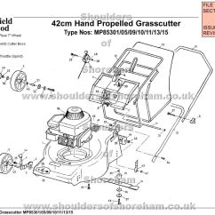 Qualcast Classic 35s Parts Diagram 2002 Chevy S10 Stereo Wiring Mp85311 Mp85313 Mp85315 Mountfield Laser Mascot 42cm Hand
