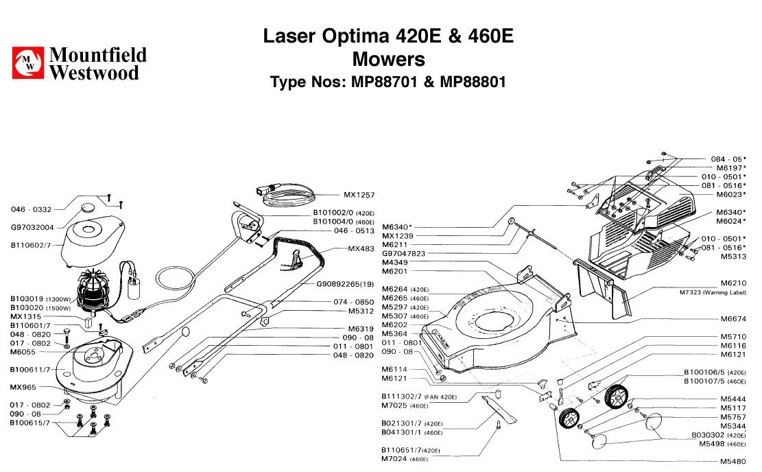 Mountfield Laser Optima 420E and 460E Machine Diagram for