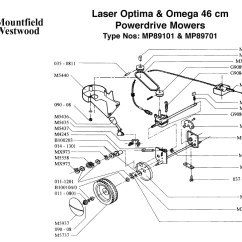 Qualcast Classic 35s Parts Diagram Of Perfect Flower Lily Mountfield Laser Optima And Omega 46cm Power Drive Machine For Spare Spares ...