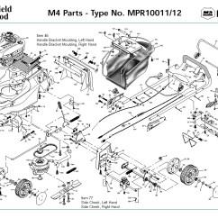 Qualcast Classic 35s Parts Diagram Fetal Pig Heart Labeled Mpr10011 Mpr10012 Mountfield M4 Pre 2002 Machine