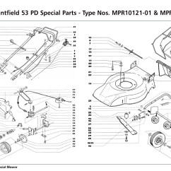 Qualcast Classic 35s Parts Diagram Pontiac G5 Radio Wiring Mountfield 53 Pd Lawnmower Spares Year 2000 2001
