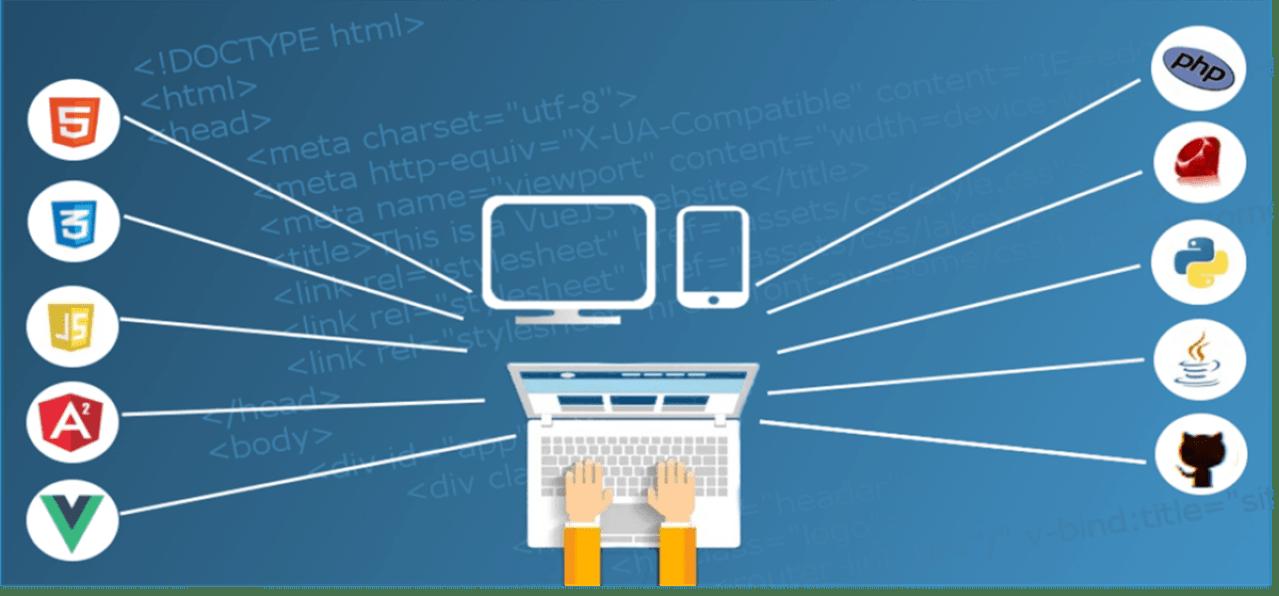 Website Domain Hosting