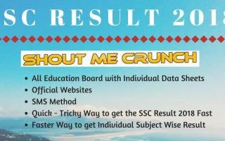 SSC Result 2018 Bangladesh – All Education Board