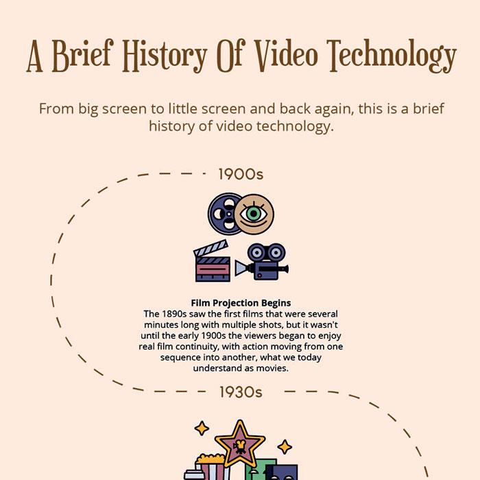 A-Brief-History-of-Video-Technology