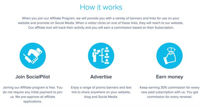 Programma di affiliazione SocialPilot