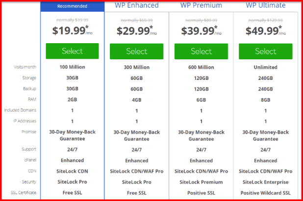 Bluehost's WordPress hosting prices