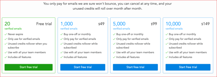 Any mail finder Pricing