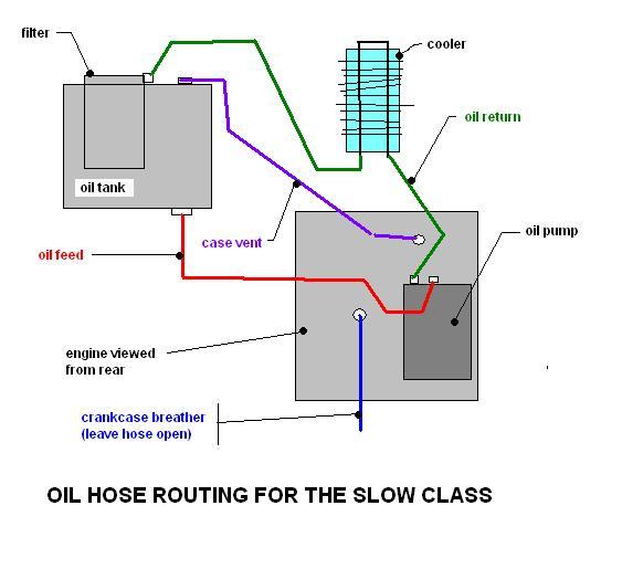 on harley diagram voeswiring