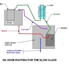 Harley Softail Frame Diagram Ford 800 12 Volt Conversion Wiring Shovelhead Us