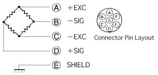 Tech Information (Connection of cable & connectors)