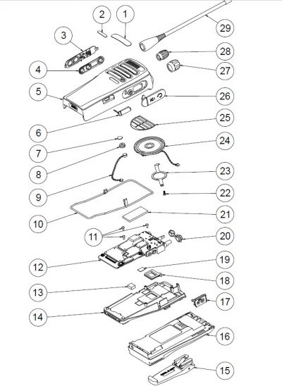 Motorola DP1400 Radio Spares Exploded Parts Diagram