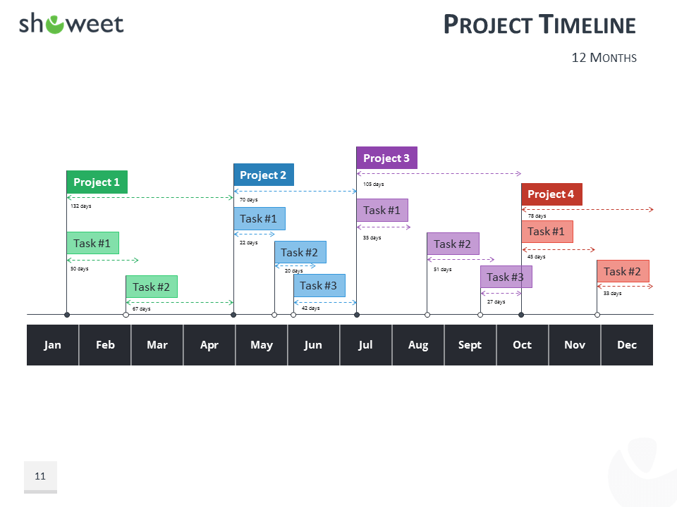 project management timeline tool