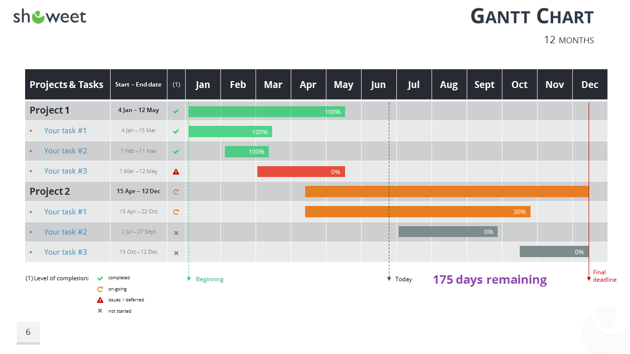 Gantt chart template for excel. Gantt Charts And Project Timelines For Powerpoint Showeet