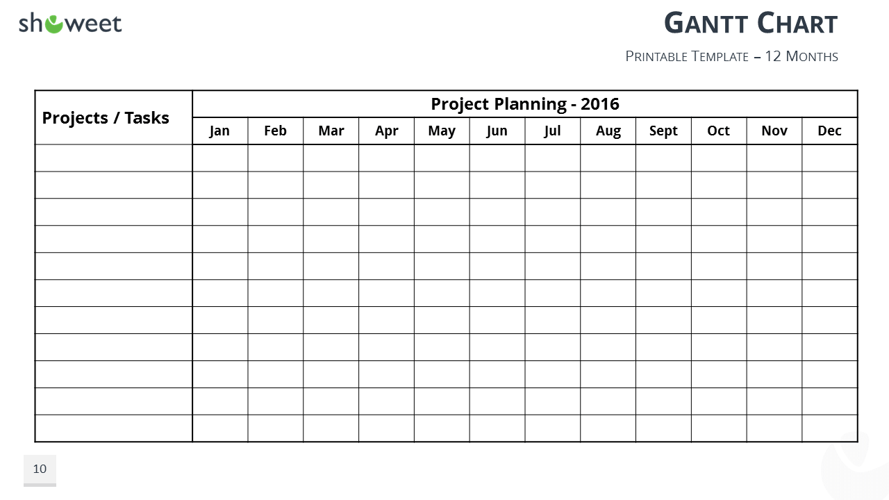 Free monthly gantt chart templates smartsheet.excel details: Gantt Charts And Project Timelines For Powerpoint Showeet