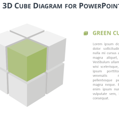 3d cube diagram for powerpoint and keynote green cube widescreen [ 1280 x 720 Pixel ]