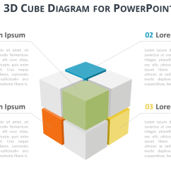 rubik cube diagram infographics for powerpoint and keynote widescreen [ 1280 x 720 Pixel ]