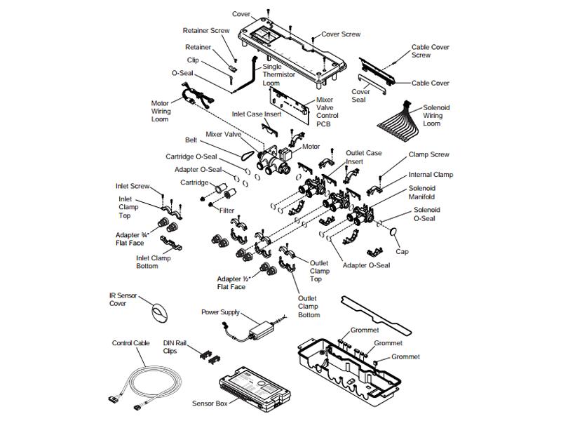 mixing box diagram
