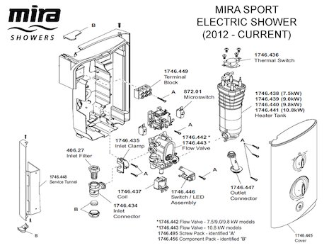 Mira Play 9 5 Kw Electric Shower. Mira Play 9 5kW Electric