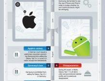 Apple vs Samsung: entendendo a guerra das patentes 11