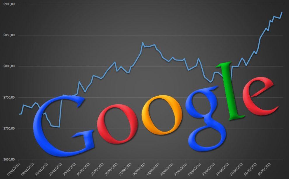 Untitled 1 - Google I/O e o mercado de ações