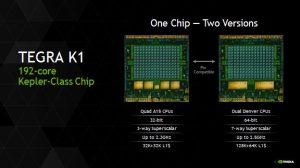NVIDIA apresenta o Tegra K1 Denver, o primeiro processador 64 bits pra Android 11