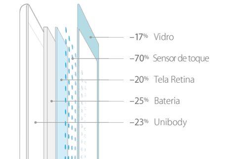 Captura de Tela 2013 10 22 às 17.37.26 - Apple apresenta o iPad Air e outras novidades
