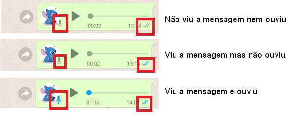 Microfone azul avisa que o áudio no WhatsApp foi lido