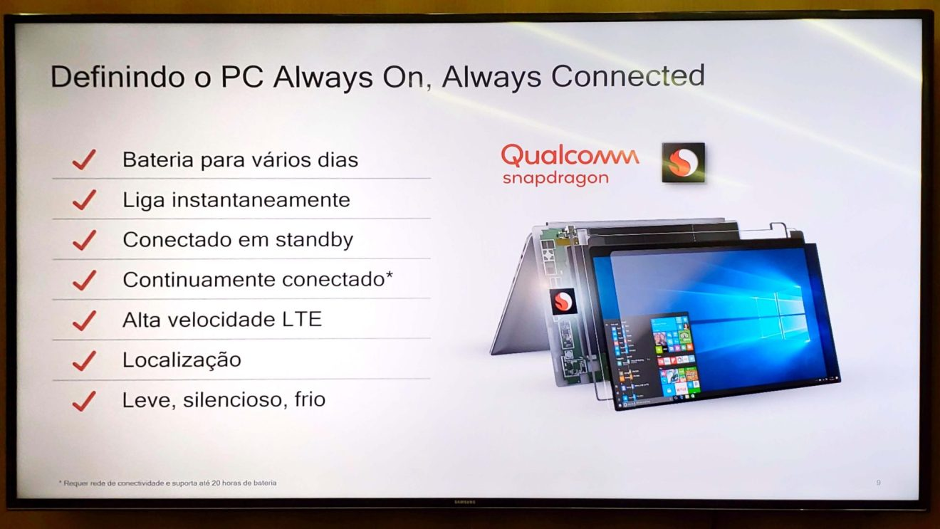 Banner explicativo da tecnologia PC Always On, Always Connected da Qualcomm, mostrado na Futurecom
