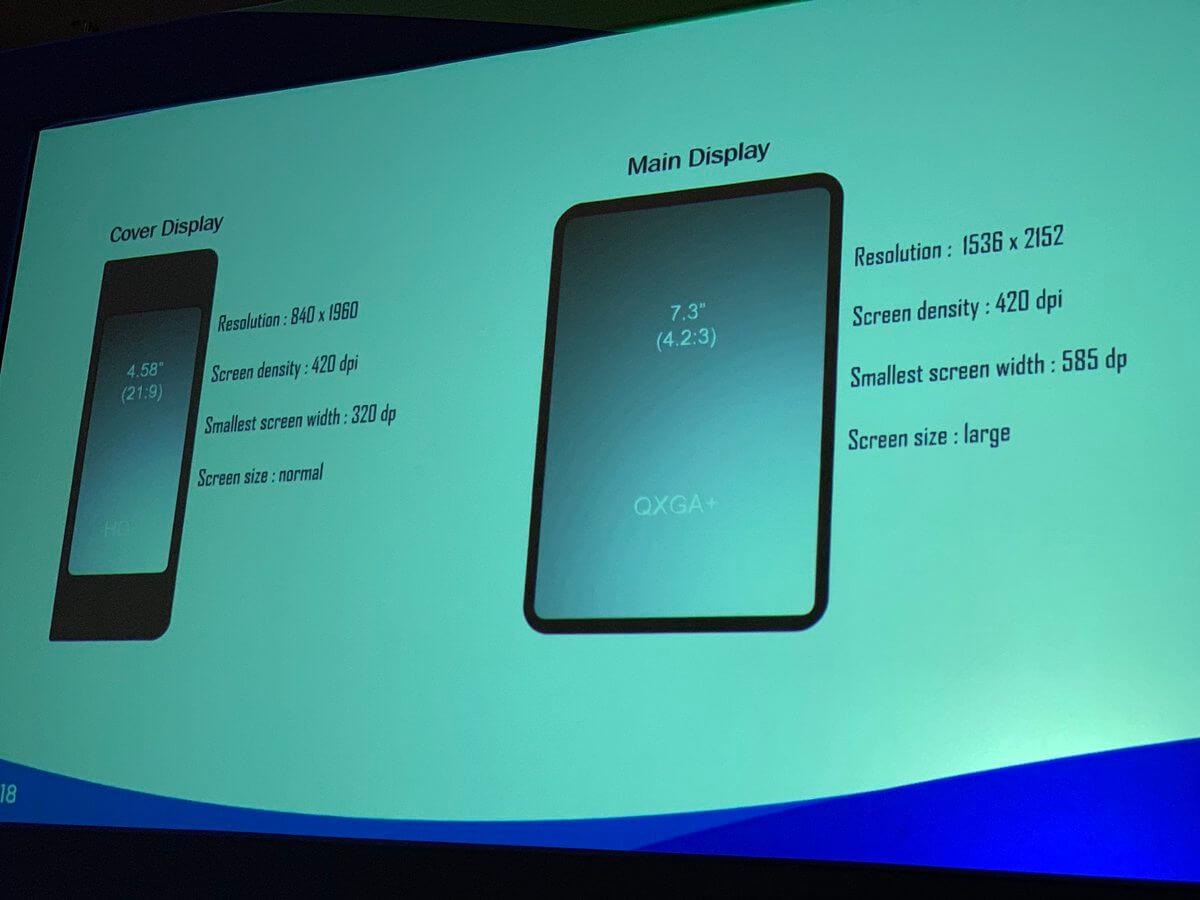 Samsung apresenta smartphone com a tela dobrável Infinity Flex Display 7