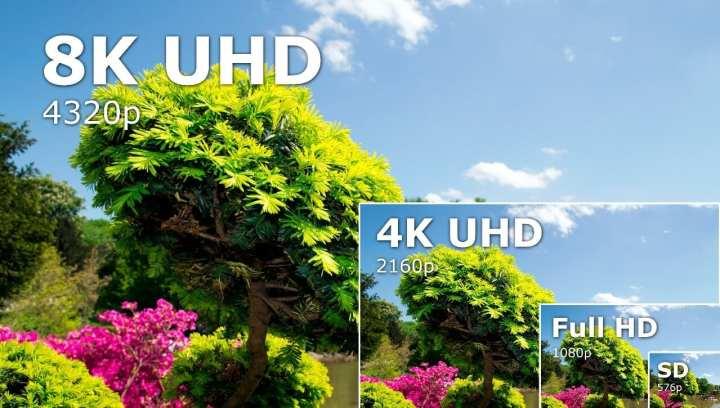 Resolução de TV 4K x 8K